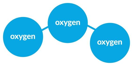 ozone-chart-3